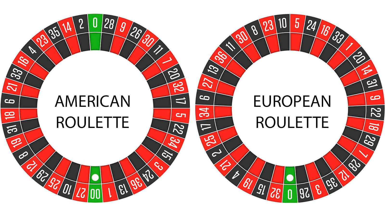 Steuerberater Lottogewinn European 619776