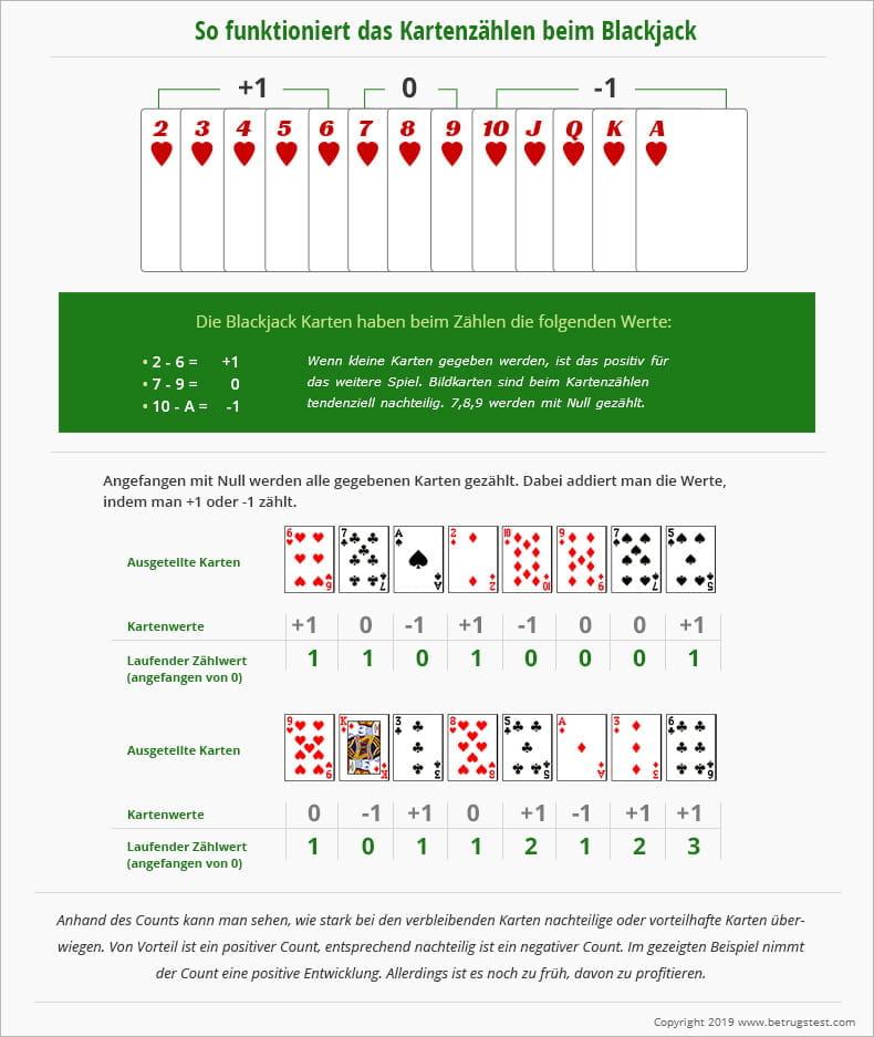 Blackjack Begriffe gute 410533