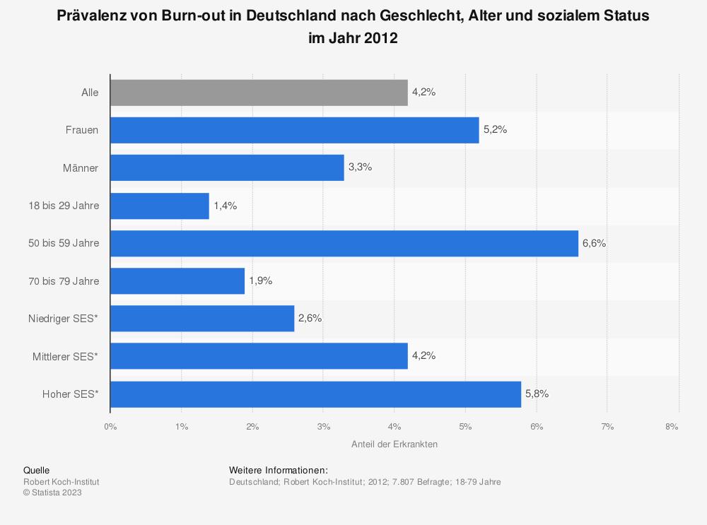 Spielbanken Deutschland 844186