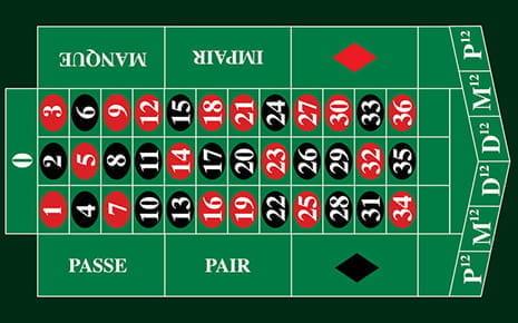 Europäisches Roulette Regeln 191196