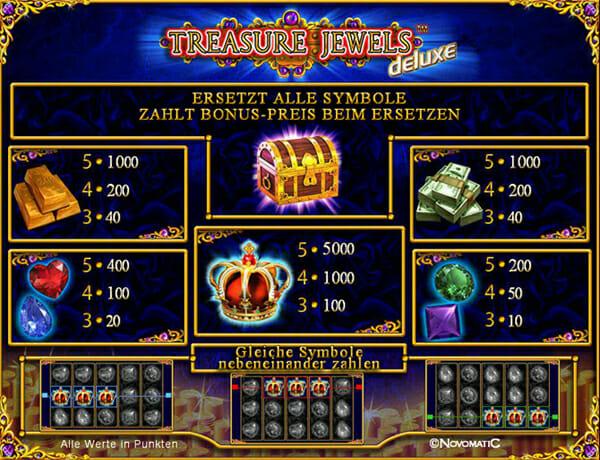 Spiele Casinos Einsatzerhöhung 105596