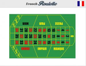 Europäisches Roulette Regeln 182416