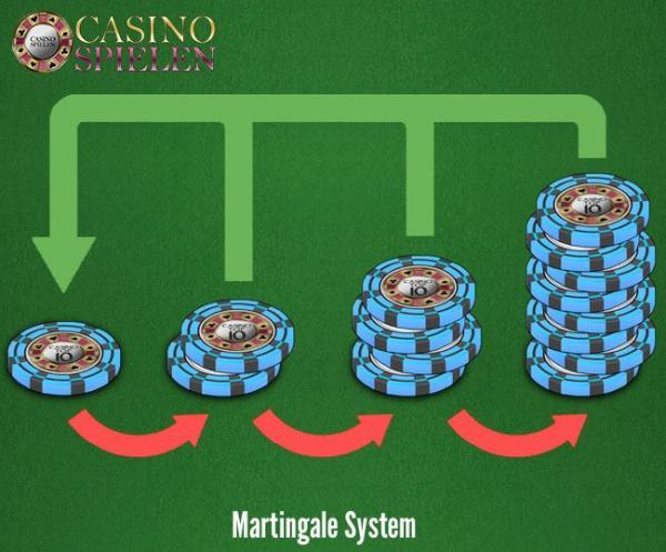 Martingale Strategie Blackjack 706955