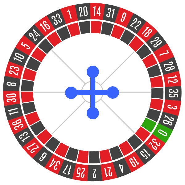 Roulette Systeme 419446