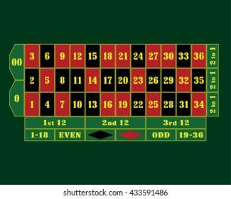 Roulette Systeme Antalya 231640