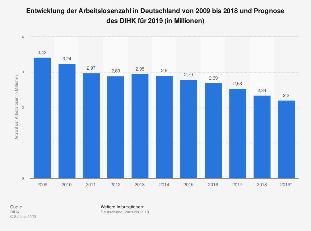 Spielbanken Deutschland 575313