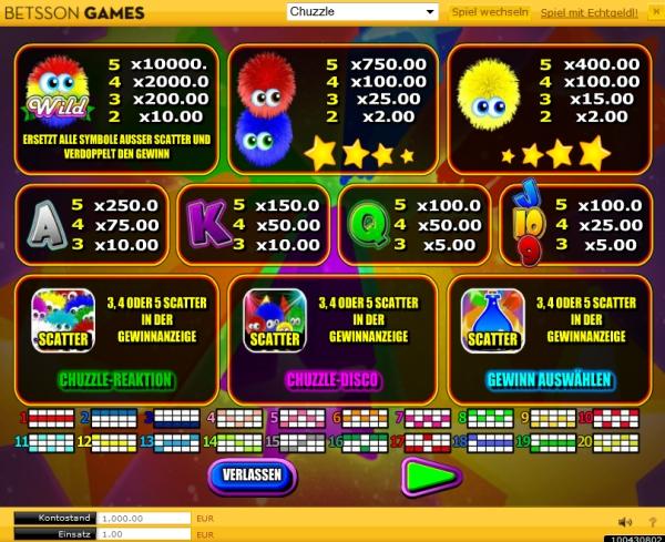 Online Casino Gewinne 268220