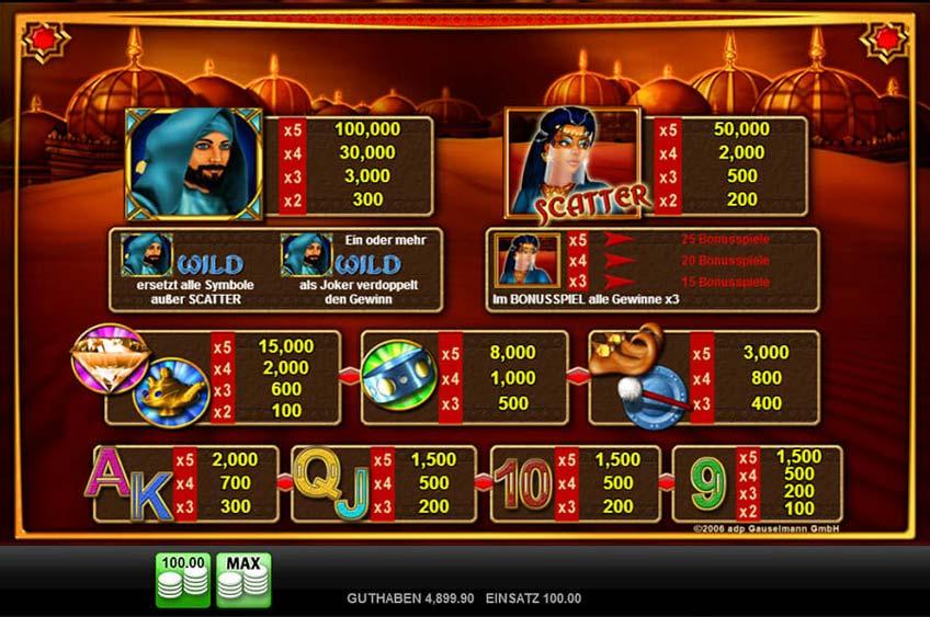 Auszahlung von Casino 417845