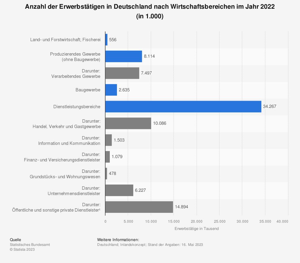 Spielbanken Deutschland 451496