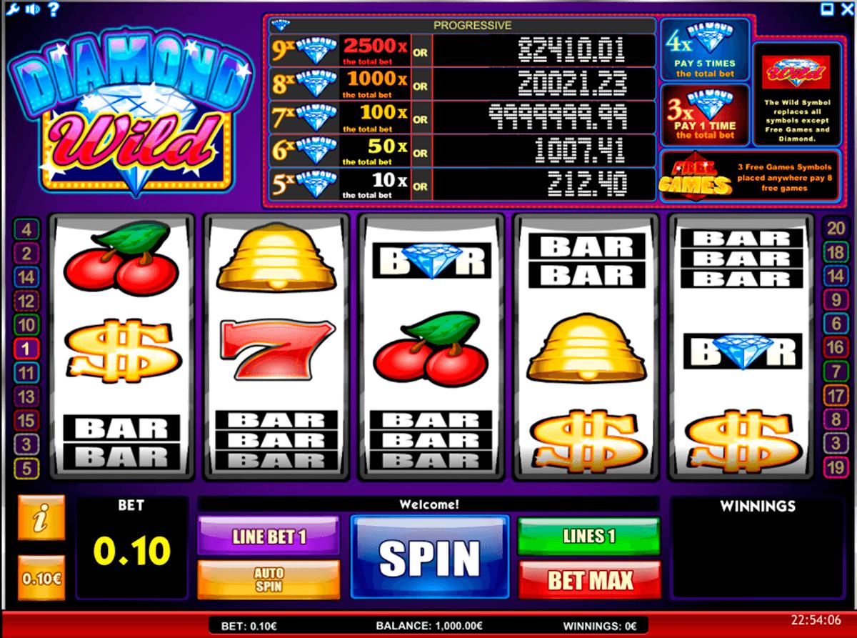 Tricks für Spielautomaten 827623