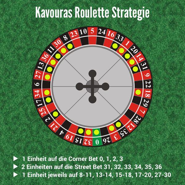 Roulette im 965034