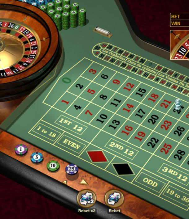Roulette Systeme Antalya 824372