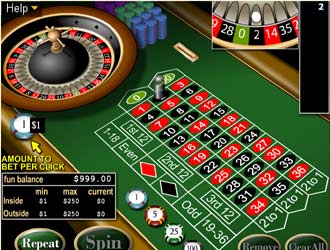American Roulette 583904