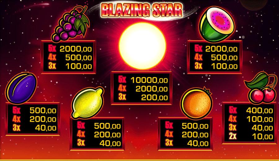 Online Casino Gewinne 34646