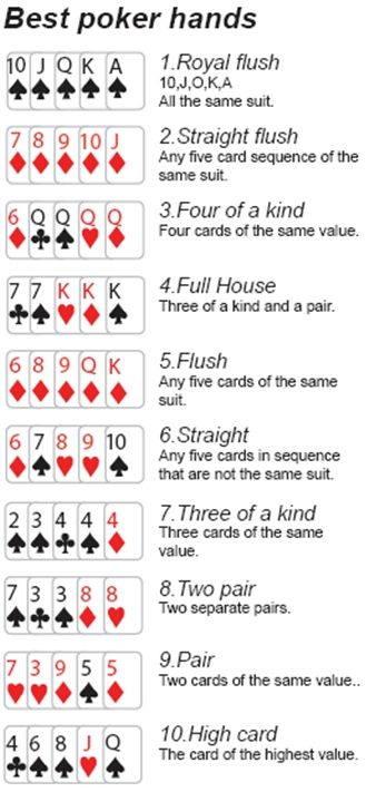 Poker For Dummies 508288