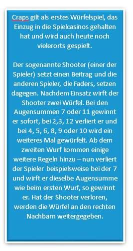 Von Roulette 86479
