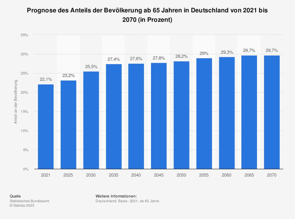 Spielbanken Deutschland Prognose 627583
