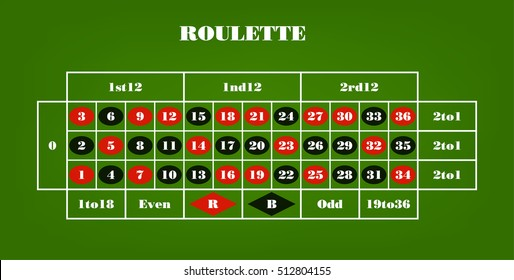 Roulette Systeme 389316