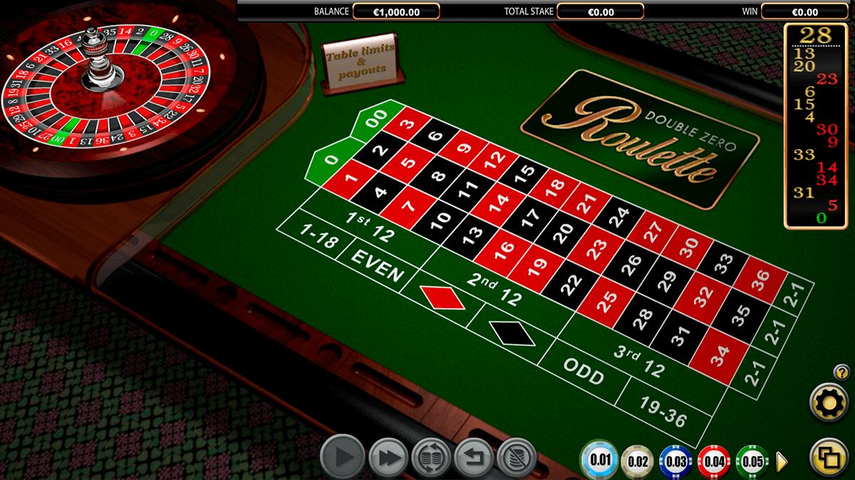 Roulette Regeln 423848
