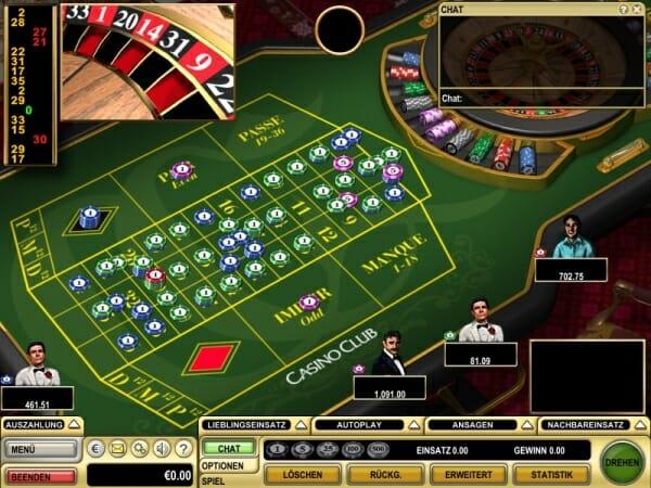 Online Casino 129182