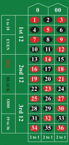 New Poker Sites 318742