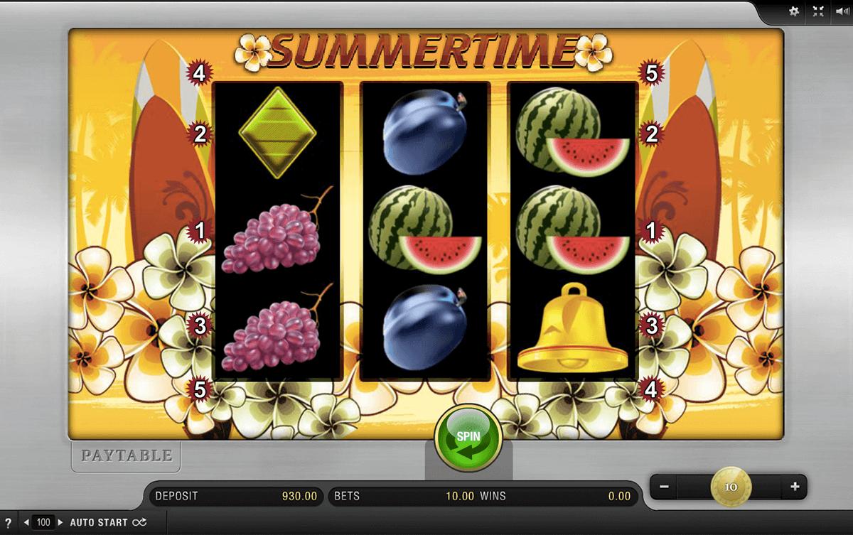 Spielautomaten Tricks 2020 52016