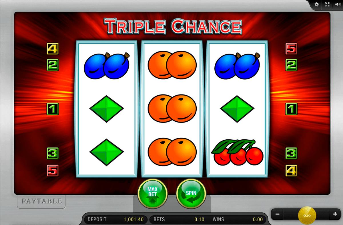Casino Bonus spielen 542418