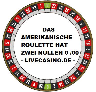 Amerikanisches Roulette Strategie 363762