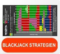 Blackjack Strategien Aidanova 640607