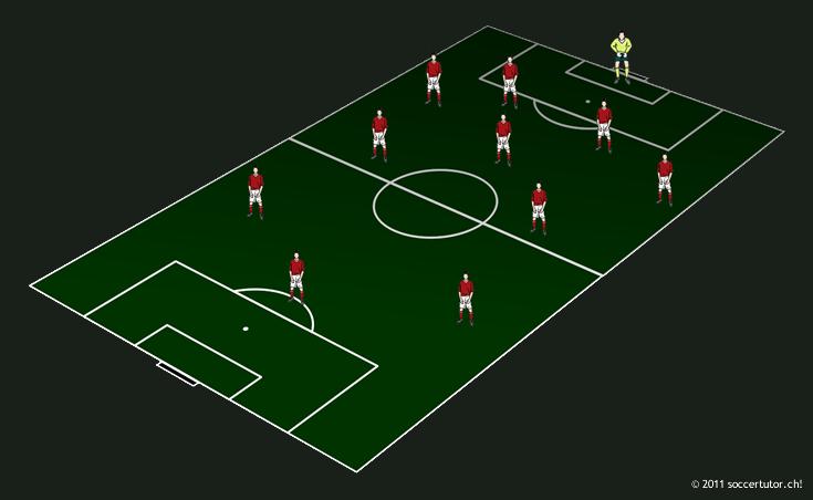 Fußball Spielsysteme Lottogewinne 938596