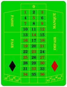 Casino Korfu wahrscheinlichkeit 158657