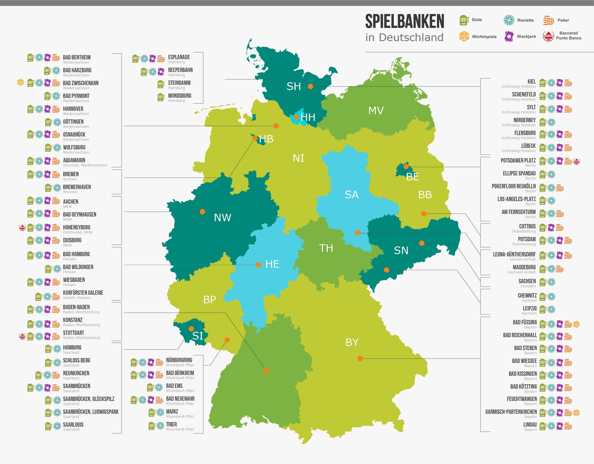 Spielbanken Deutschland 535272