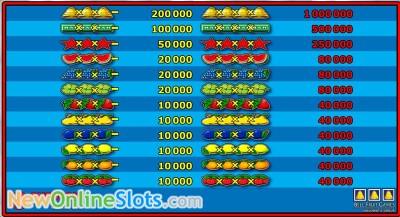 Euromillions Joker Casino 965016