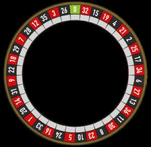Europäisches Roulette Regeln 41508