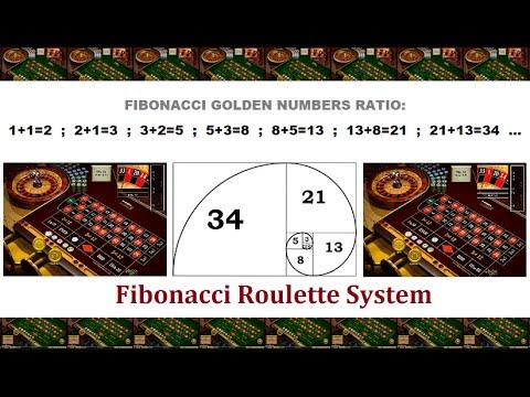 Fibonacci numbers Rizk 963649