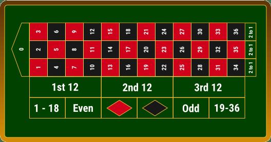 Gewinn Tabelle 860057