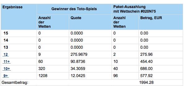 Lotterien In 657317