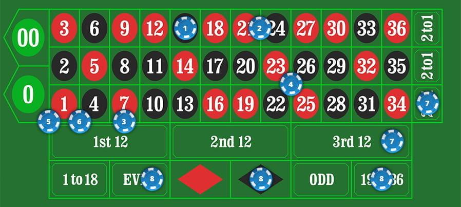 Online Casino 355055