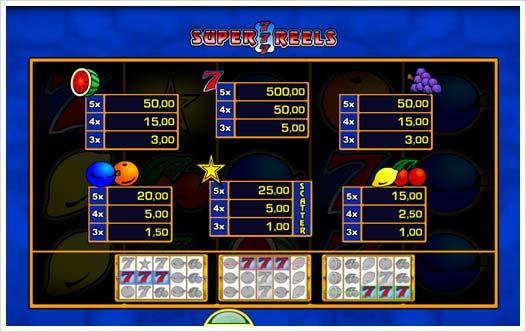 Poker Turnier 362994